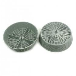 Pentair American Plastics suction cover - Max Flow II (200GPM)